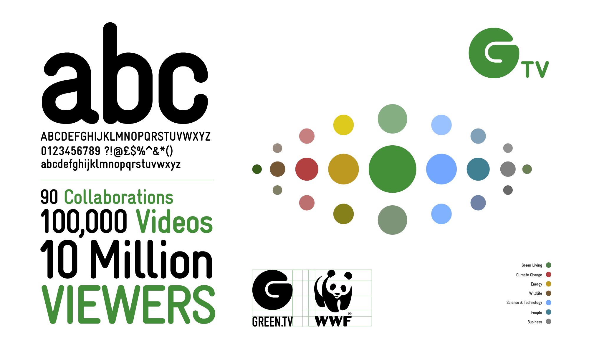 Val Toch - GreenTV 02